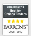 Rated Among the Best for Options Traders